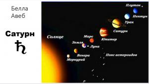 Сатурн - ваш друг или враг? Белла Авеб.